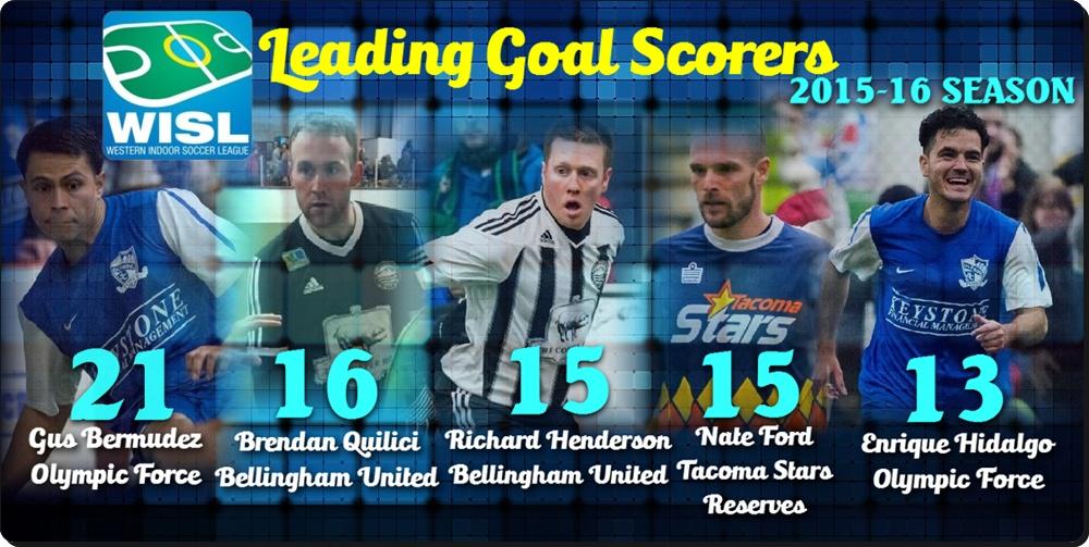 leading_scorers_final