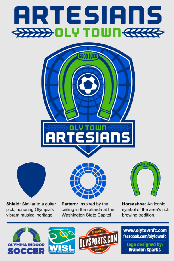 artesians-explainer-graphic1
