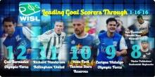 leading_scorers_Jan_16