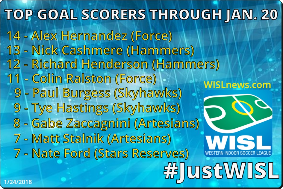jpg-goals 1-24-18
